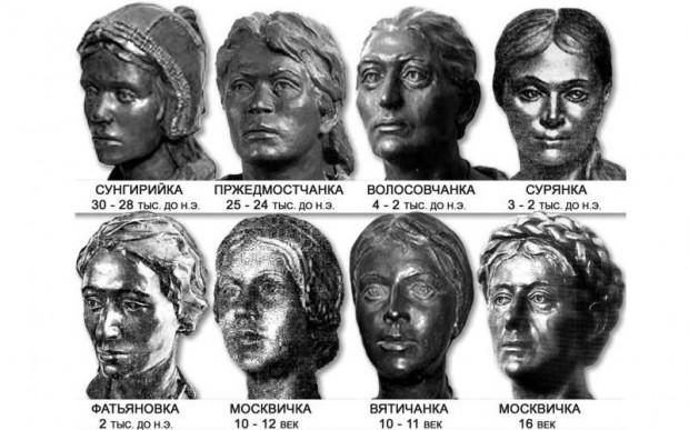 Сунгирь. Homo sapiens sapiens
