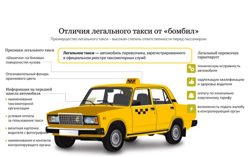Основные правила и требования такси